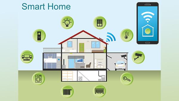 Smart Home infografik als beispielbild der möglichkeiten eines vernetzten zuhauses