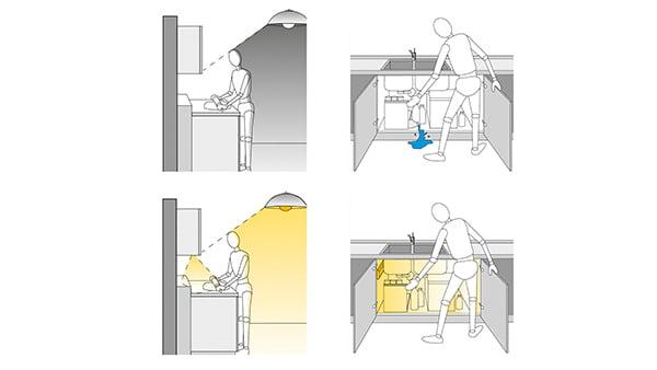 Skizze mit Beispielen für künstliche Beleuchtung in der Küche